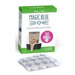 Recambio para CatIt Magic Blue