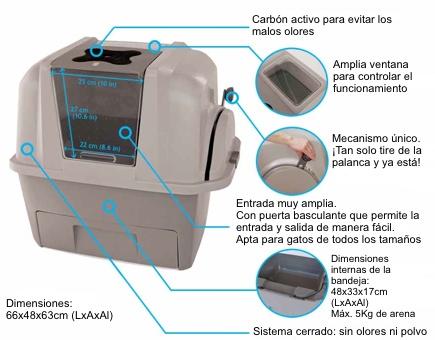 Funciones del arenero automatico SmartSift de Hagen